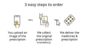 medlife procedure