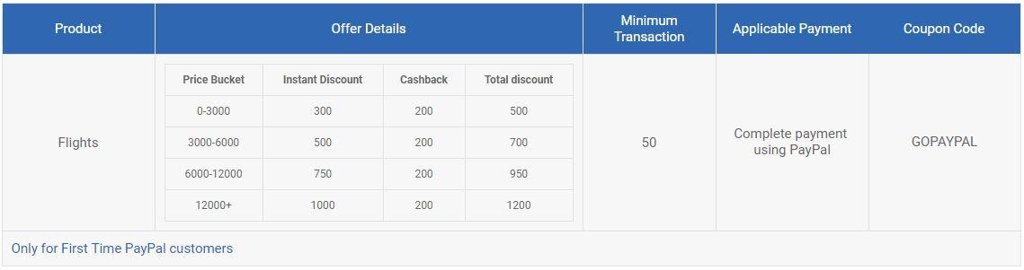 Goibibo Flight Booking Offer GOPAYPAL