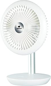 Havells Cool Buddy 140 mm Personal Fan  White  AllTrickz.jpg